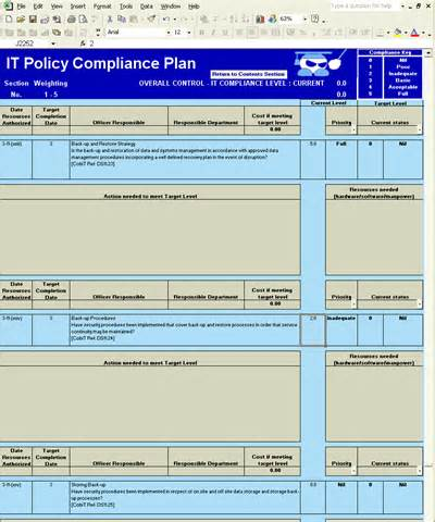 Compliance Program Template by Cobit Made Easy Cobit Compliance Plan Template