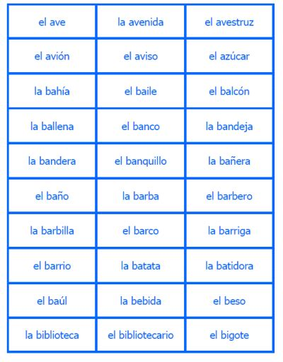 translate the word pattern in spanish 1800 spanish vocabulary cards printable spanish