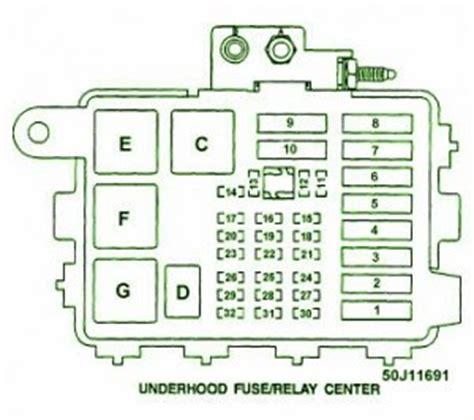 chevrolet fuse box diagram fuse box chevy truck  underhood  diagram