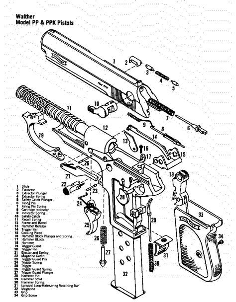 walther p22 parts diagram armory america s premier firearms broker
