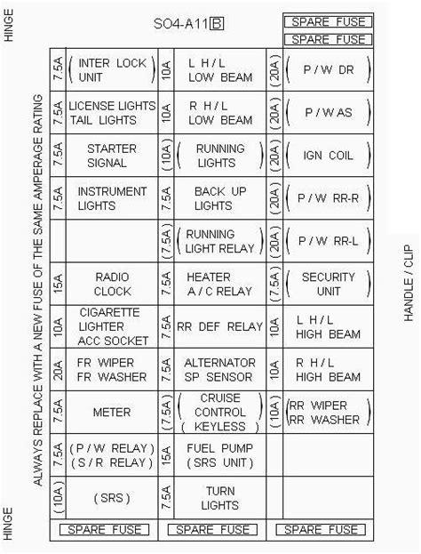 97 honda fuse box diagram 97 honda civic ex fuse box diagram fuse box and wiring