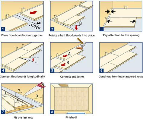Laminate Parquet Untuk Lantai cara memasang lantai parket laminate pt sada ekartama