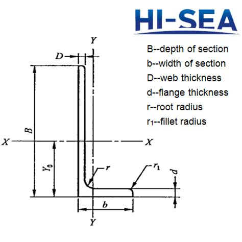 angle section dimensions inverted angles supplier china marine steel sections
