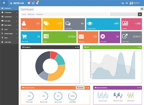 25 Modern Flat Admin Dashboard Templates Web Graphic Design On Bashooka Crm Website Templates Free