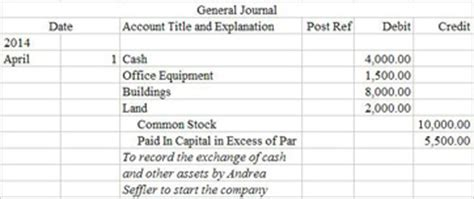 Accounting Entries For Letter Of Credit Transactions What Is Entry Accounting Basics Exles Lesson Transcript Study