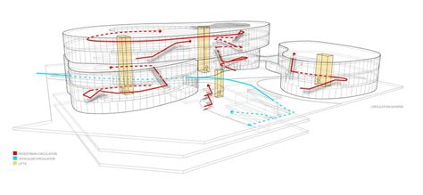 layout artist jobs in singapore new taipei city museum of art in taiwan by dcpp arquitectos