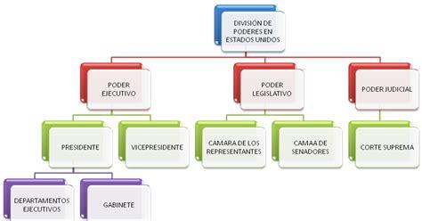 gobierno gobmx cuadros sistema del common law tepacholiztli m 233 xico