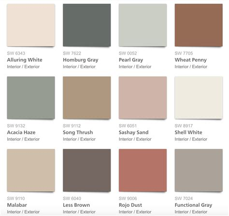 interior paint color trends interior color trends for 2018 fairfield residential