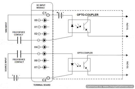 plc analog input card wiring diagram 28 images