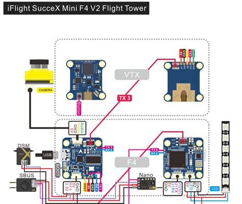 iflight succex   mini flight controller  blheli