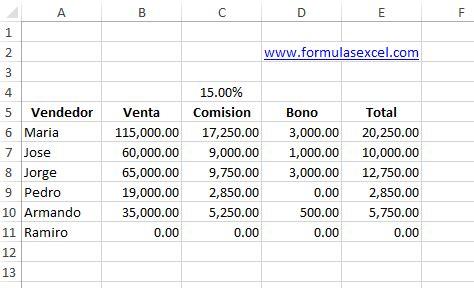 formulas excel para calcular isr de salarios formulas excel formula excel para calcular comisiones formulas excel