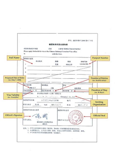 the china visa quot visa notification letter quot