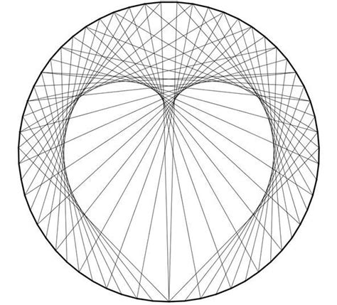 line pattern circle how to create concentric circles ellipses cardioids