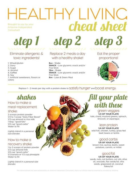 Healthy Living 9 Day Detox by Arbonne S 30 Days To Healthy Living Sheet Arbonne