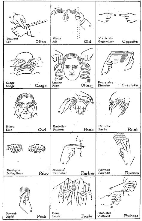language chart indian sign language chart of picture to pin on thepinsta
