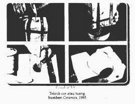 makalah membuat gerabah contoh makalah teknik pembuatan gerabah