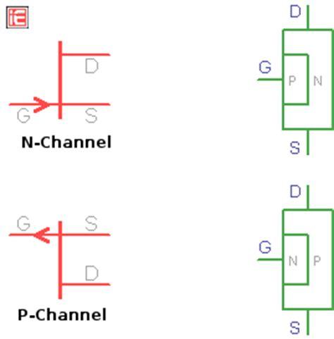 kesimpulan karakteristik transistor efek medan analisa karakteristik transistor efek medan 28 images simbol transistor efek medan 28 images