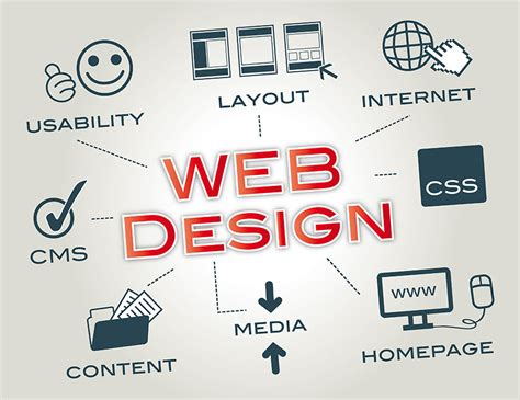 configure your organization s website set up an arcgis organization webworks the web design challenge how to set up your