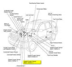 toyota bank 2003 toyota sequoia 4 7l 4x4 check engine light is on and