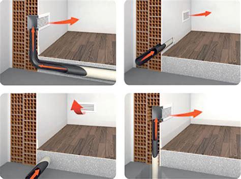 camini piazzetta opinioni come riscaldare la casa con stufe a pellet ventilate