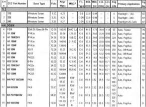 Car Light Bulbs Chart Bulb Specifications Page 18 Autolumination