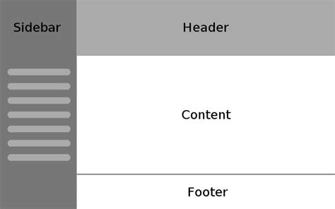 css layout header menu content footer genesis full height sidebar with header above content