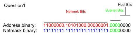 subnetting tutorial questions cisco and system security basics lesson 30 ipv4