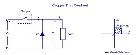 chopper circuit diagram types of chopper circuits type a type b type c type d