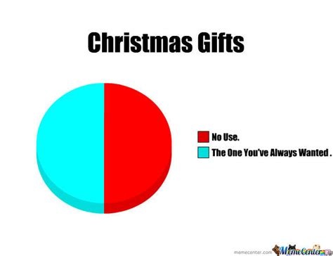 Christmas Gift Meme - christmas gifts by cbanez meme center