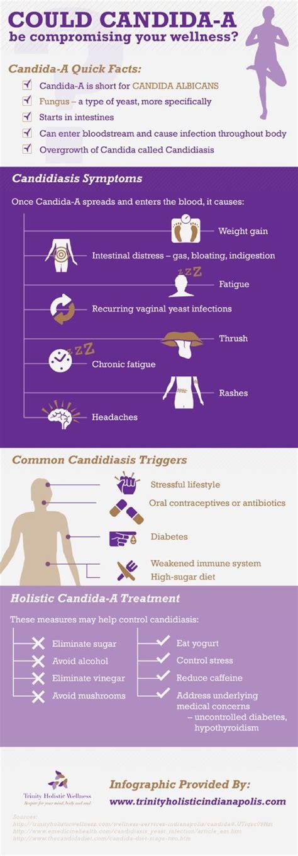 Detox Symptoms From Plexus by 176 Best Plexus Info Images On