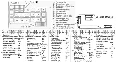 bmw 325i fuse box diagram 1 318i e46 wiring series