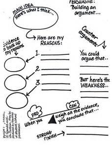 Persuasive Essay Template Elementary by Free Persuasive Writing Graphic Organizer