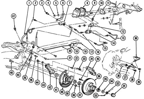 Disc Brake System Parts 403 Forbidden