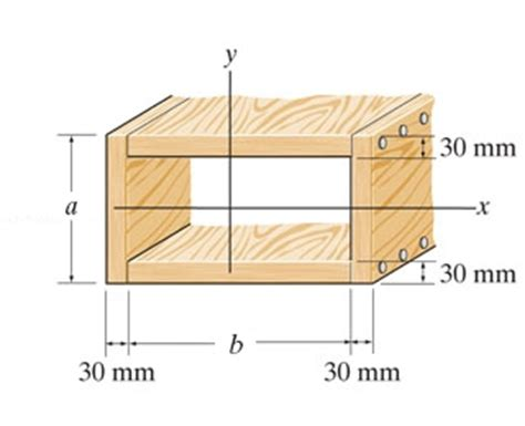 cross sectional area of a beam a determine the moment of inertia of the beam s c