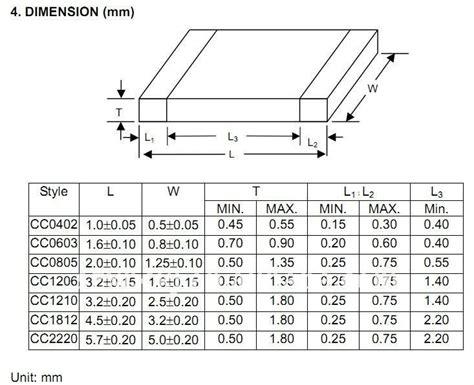 capacitor 100nf datasheet pdf 0 1 uf smd capacitor datasheet 28 images lt1180a datasheet pdf linear technology 100 x 0