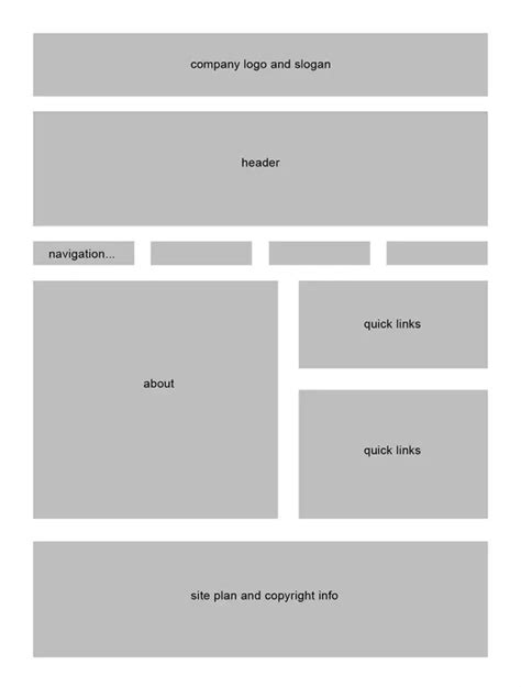 design web page layout online how to design a web page layout quora