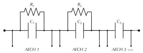parallel combination of resistor and capacitor testing electrochemical capacitors cyclic charge discharge stacks