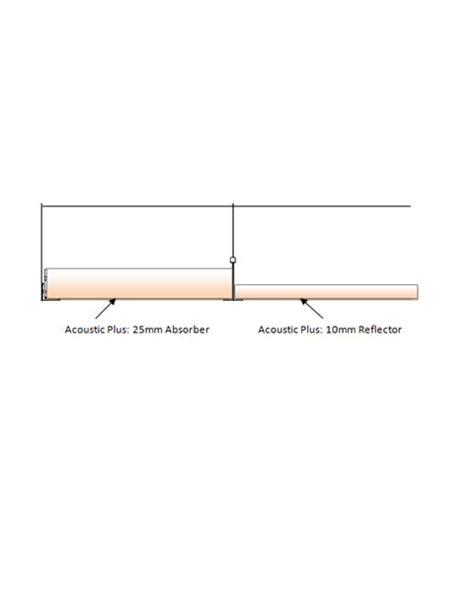 Acoustical Ceiling Tile System Acoustic Plus Sound Class System Ceiling Tile Ecoplus
