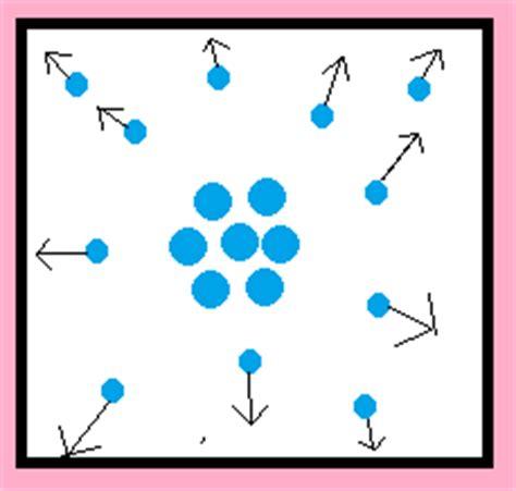 particle diagrams in chemistry chemistry chemistry week 6