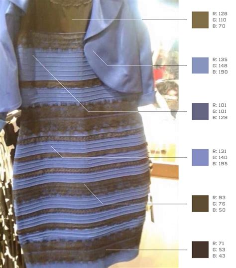 color of the dress the science of why no one agrees on the color of this dress wired