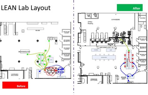 Layout Microbiology Laboratory Design | microbiology lab layout design www pixshark com images