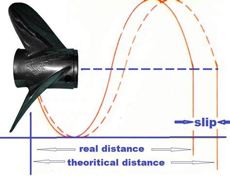 boat slip definition water propeller design bing images