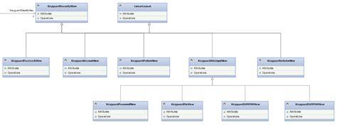 android keyguard android framework 之keyguard 简单分析 android 第七城市