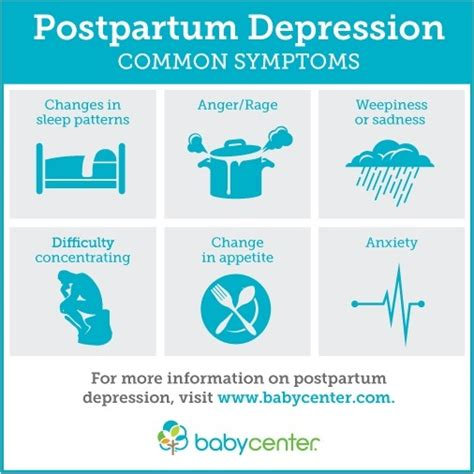 postpartum depression postnatal depression the basic guide to treatment and support books truths postpartum depression ppd
