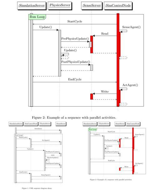 latex tutorial with exles pdf uml sequence diagrams tikz exle