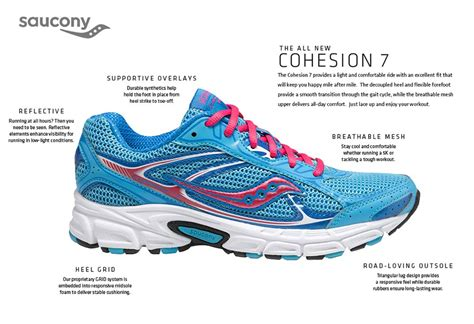 are running shoes for working out saucony s cohesion 7 running shoe running