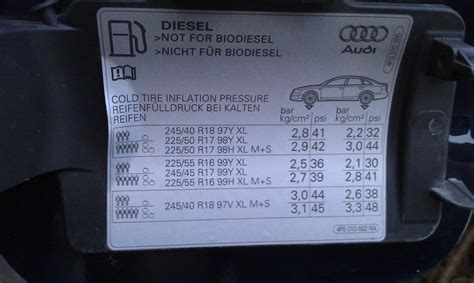 tyre pressure for audi a4 tyre pressure ambiguities audiforums