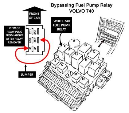 volvo 740 fuse diagram volvo 740 fuel filter elsavadorla