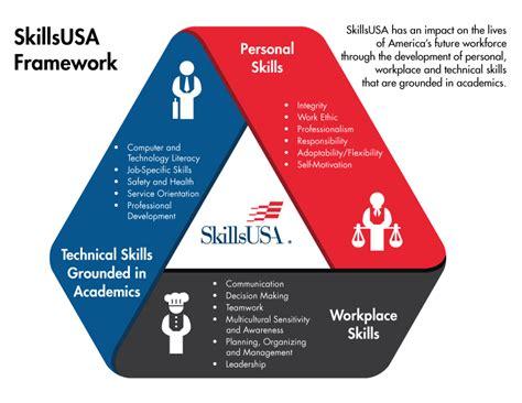design management courses in usa skillsusa framework skillsusa
