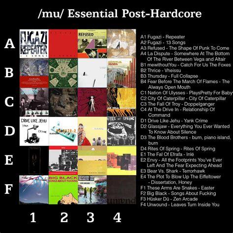 mu flowcharts image post jpg 4chanmusic wiki fandom